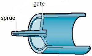 plastic injection molding dis gate design
