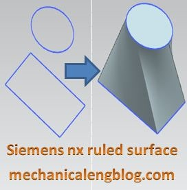 siemens nx surface ruled surface command