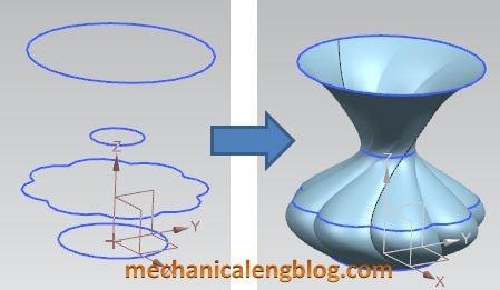 siemens nx surface through curves