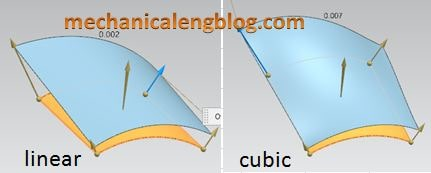 siemens nx surface variable offset linear or cubic