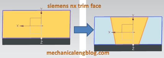 siemens nx trim face