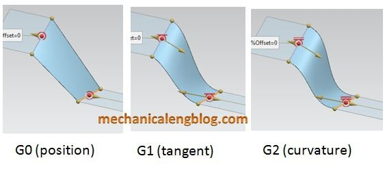siemens nx tutorial bridge surface constraints continuitysiemens nx tutorial bridge surface constraints continuity