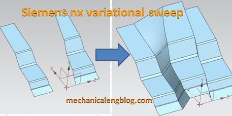 siemens nx variational sweep