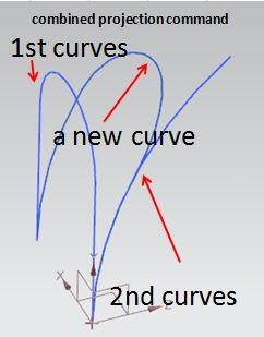 siemens nx derived curve combined projection command