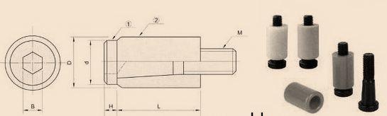 Nylon-parting-lock