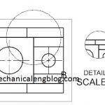 create detail views with circular boundaries