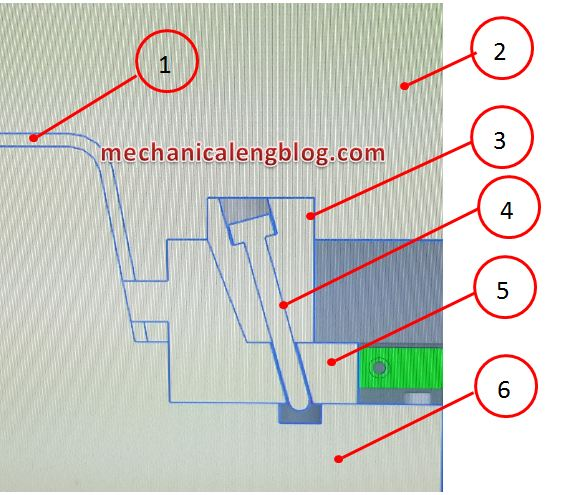 slide core injection molding 2D construction