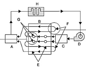 Cooling channel system