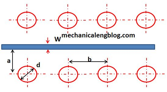 Dimension of cooling channel