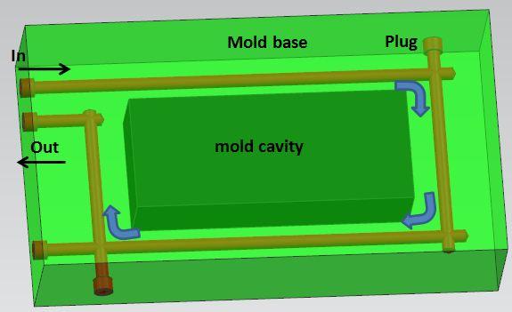 canal de enfriamiento del molde de inyección de plástico alrededor del producto