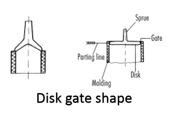 disk gate shapre injection molding