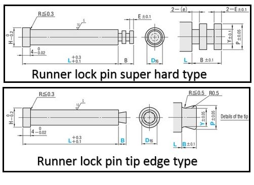 runner lock pin shape
