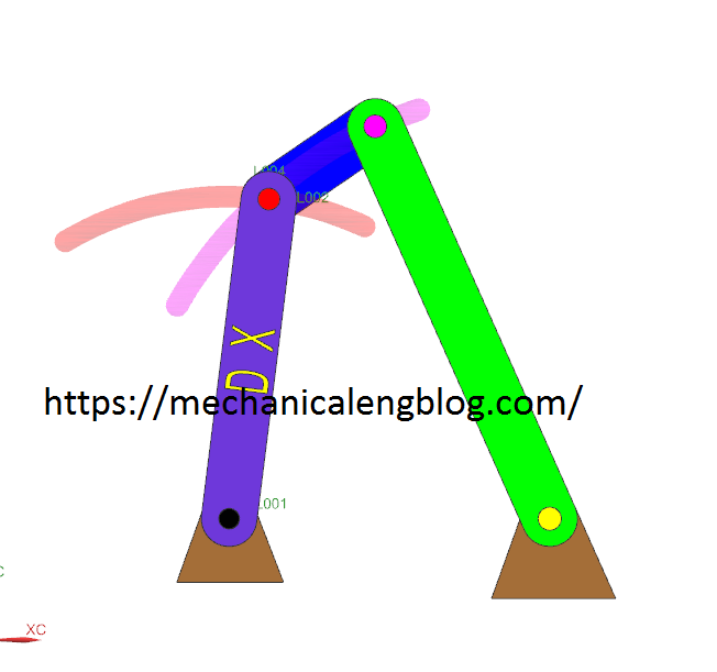 Double rocker mechanism work