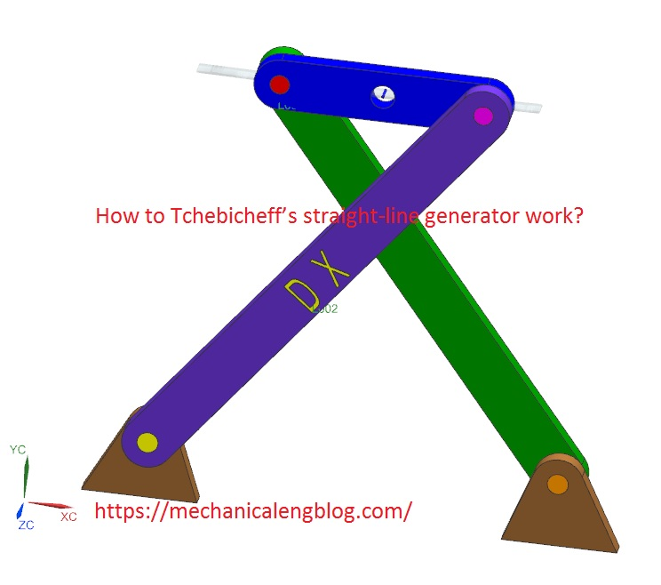 How to Tchebicheff straight line generator work