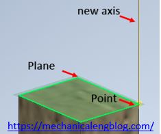 autodesk inventor create new axis by normal to plane through point