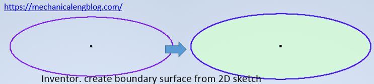 inventor create boundary surface from 2D sketch