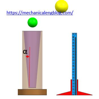 measure female taper with ball