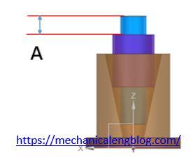 measure female taper by tube step 2