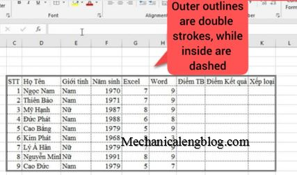 Draw borders in Excel with optional strokes