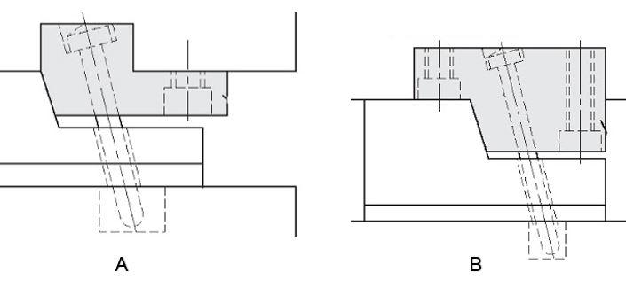 Locking Block With Angular Slider