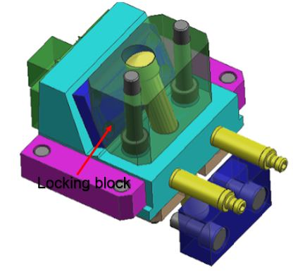 locking block injection molding