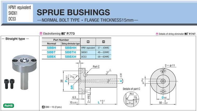 sprue bushings normal bolt type-misumi