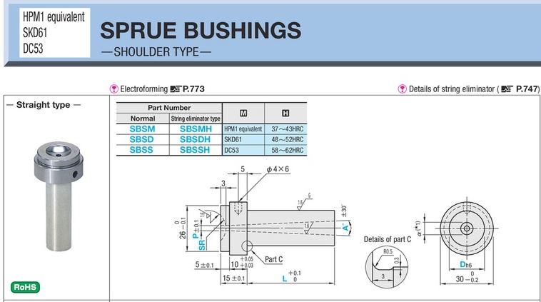 sprue bushings shoulder type-misumi