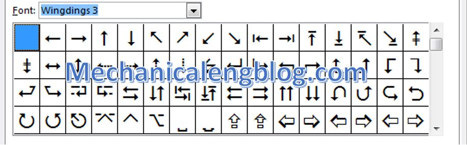 special characters in word. 3