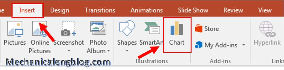 How to insert chart in PowerPoint 1