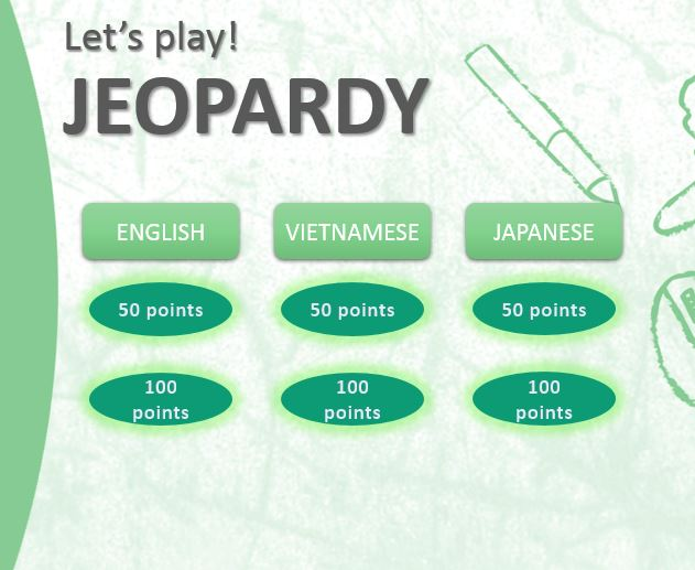 How to make a jeopardy game on Powerpoint 14