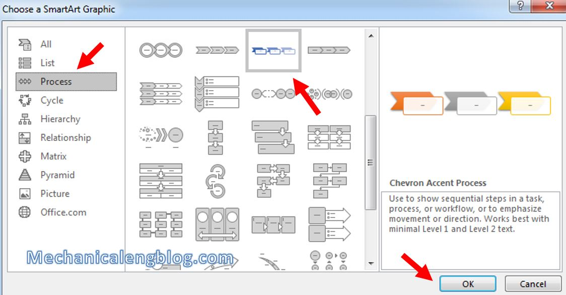 How to create a flowchart in PowerPoint 7