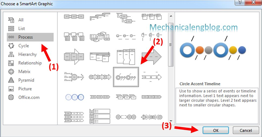 How to create timeline in PowerPoint 2